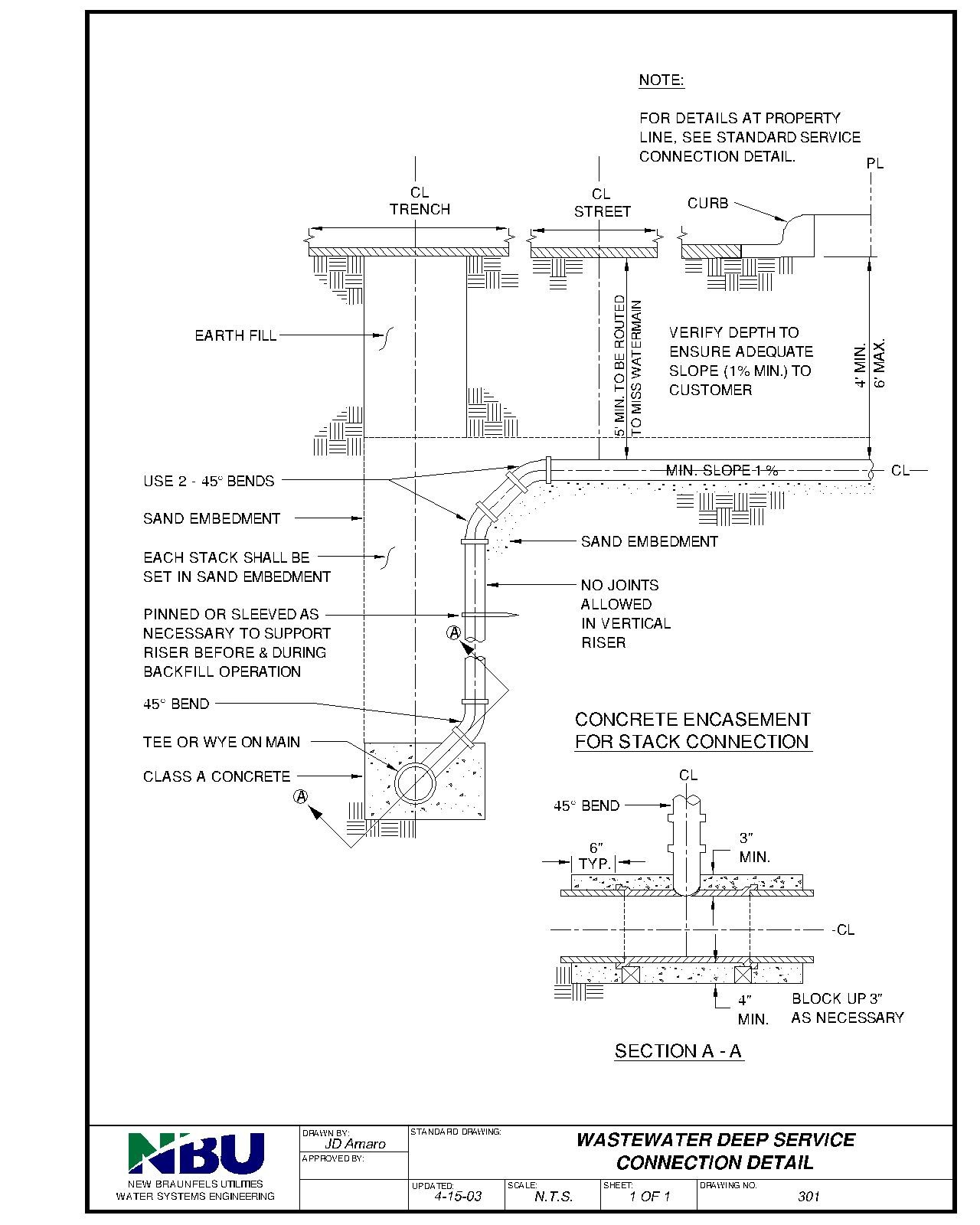 Connection detail line sewer Sewer Connections: